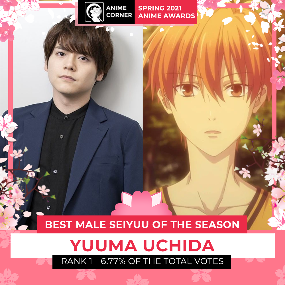Spring 2021 Best Male Voice Actor - Anime Corner Polls - Results